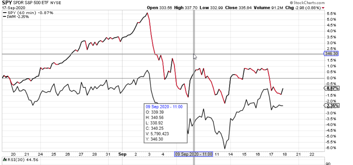 spy_vs_iwm_volatility